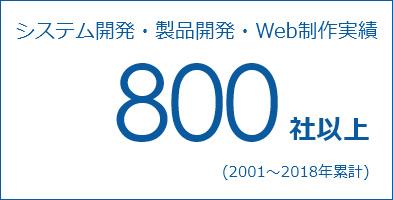 システム開発・製品開発・Web制作実績800社以上(2001~2018年累計)