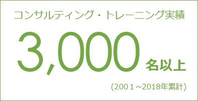 コンサルティング・トレーニング実績3,000名以上(2001~2018年累計)